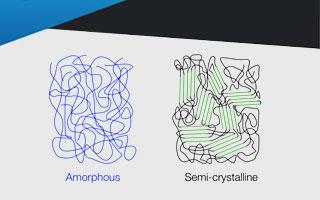 Amorphous and Semi-Crystalline Plastics