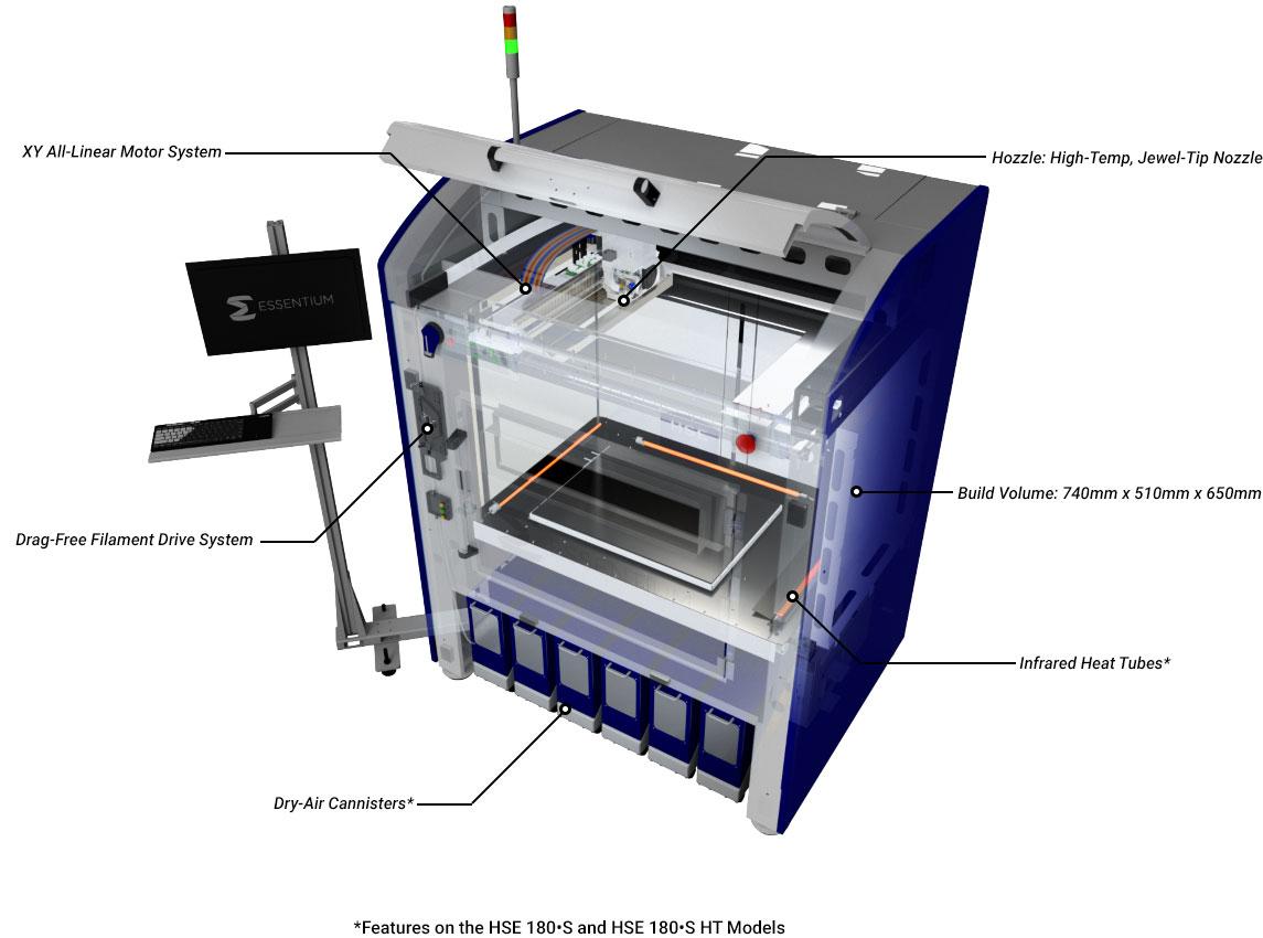 3D Printing Machine - HSE from Essentium